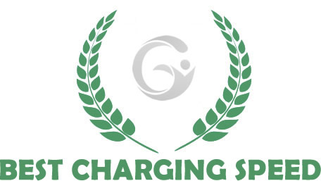 Renogy best charging speed