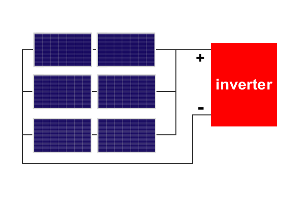Grid-tied PV system with central inverter