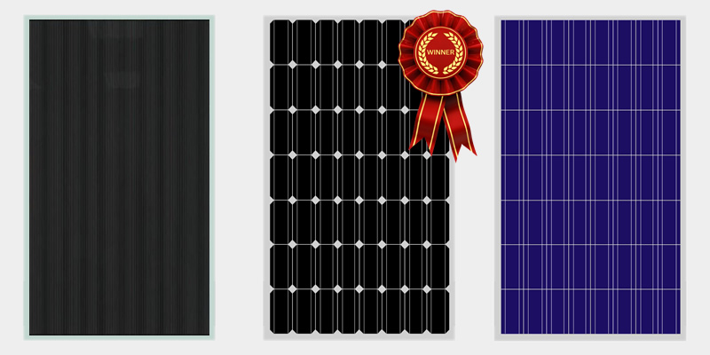 Most efficient solar panels on the market